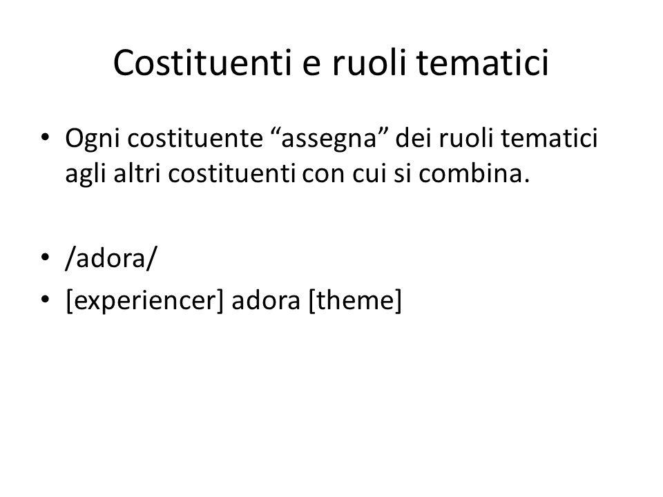 """Costituenti e ruoli tematici Ogni costituente """"assegna"""" dei ruoli tematici agli altri costituenti con cui si combina. /adora/ [experiencer] adora [the"""