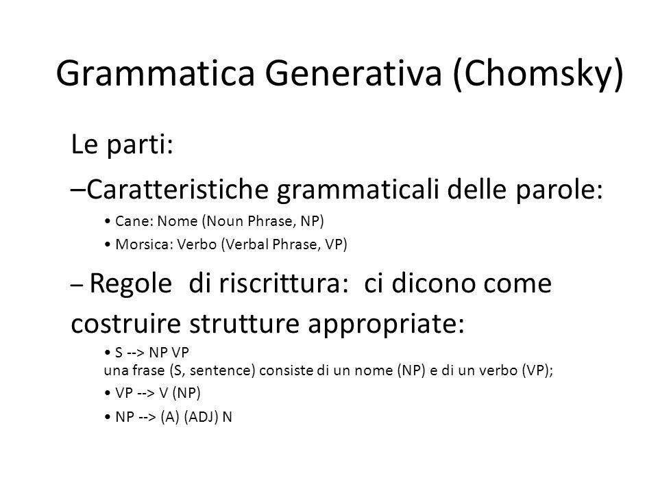 Le parti: –Caratteristiche grammaticali delle parole: Cane: Nome (Noun Phrase, NP) Morsica: Verbo (Verbal Phrase, VP) – Regole di riscrittura: ci dico