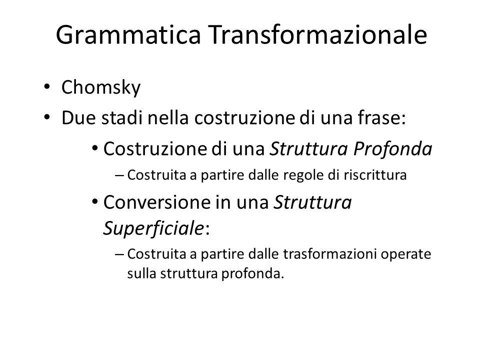 Grammatica Transformazionale Chomsky Due stadi nella costruzione di una frase: Costruzione di una Struttura Profonda – Costruita a partire dalle regol