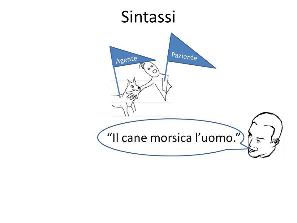 Caratteristiche fondamentali 2.La sintassi è generativa e ricorsiva.