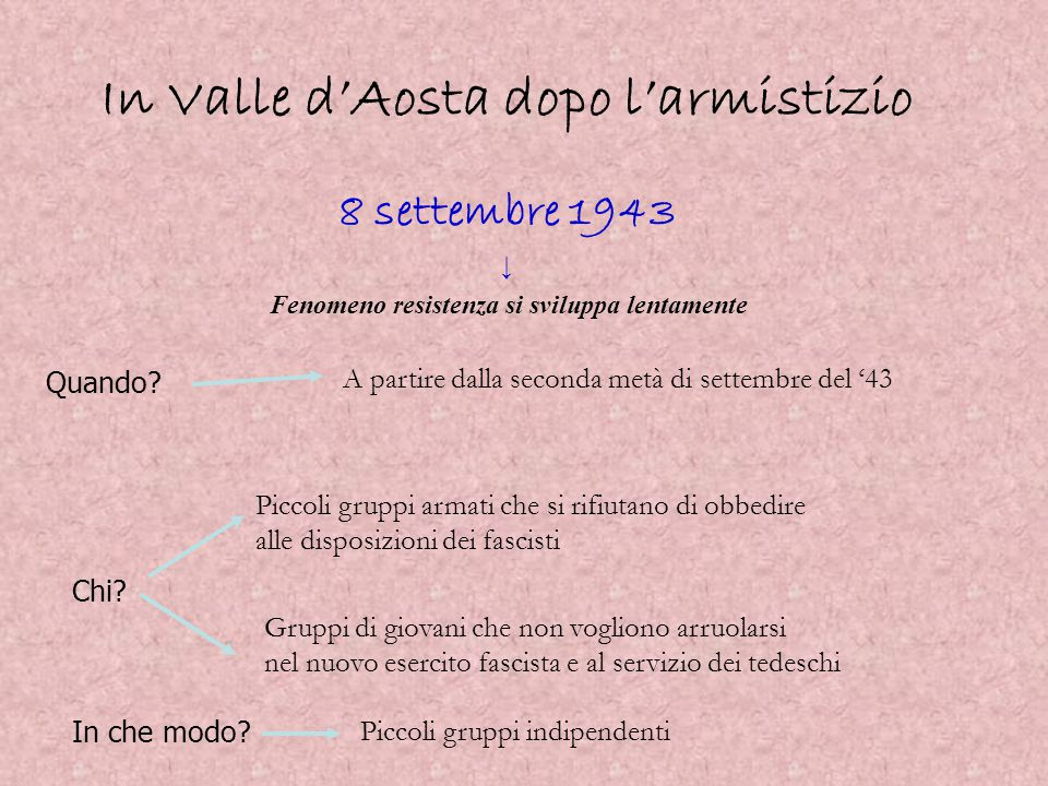 In Valle d'Aosta dopo l'armistizio 8 settembre 1943 ↓ Fenomeno resistenza si sviluppa lentamente Quando.