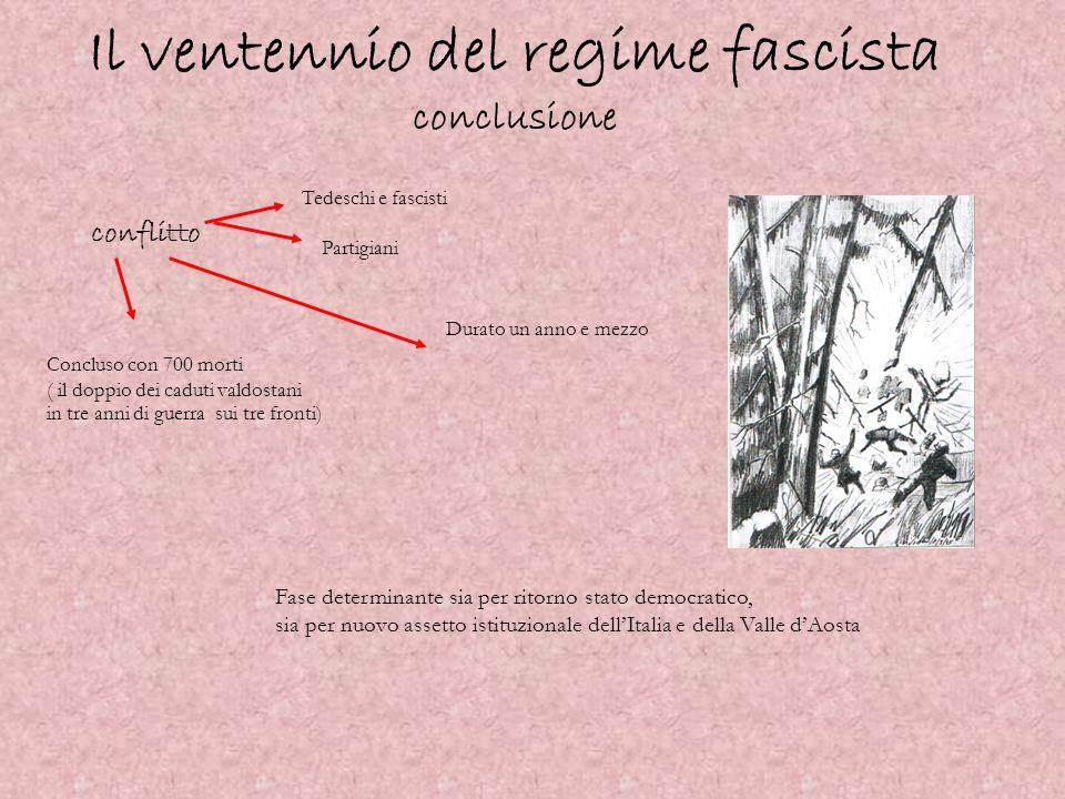 Il ventennio del regime fascista conclusione conflitto Tedeschi e fascisti Partigiani Durato un anno e mezzo Concluso con 700 morti ( il doppio dei caduti valdostani in tre anni di guerra sui tre fronti) Fase determinante sia per ritorno stato democratico, sia per nuovo assetto istituzionale dell'Italia e della Valle d'Aosta
