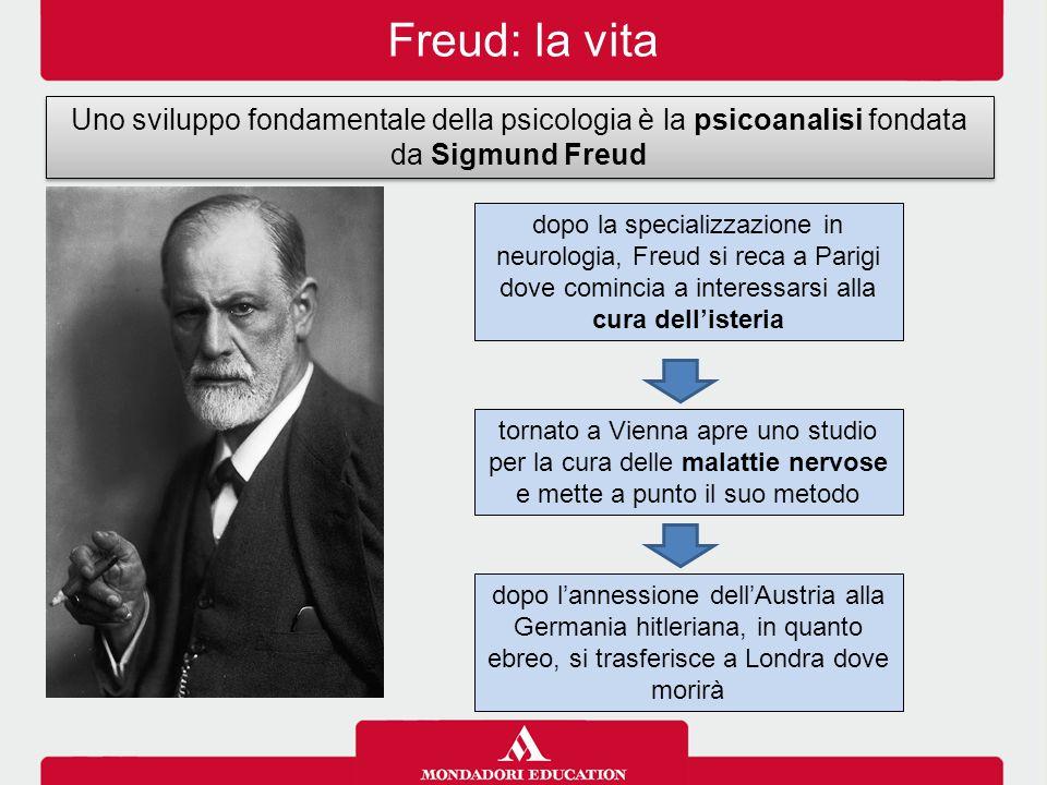 Freud: la vita Uno sviluppo fondamentale della psicologia è la psicoanalisi fondata da Sigmund Freud dopo la specializzazione in neurologia, Freud si