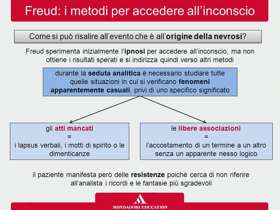 Freud: i metodi per accedere all'inconscio Come si può risalire all'evento che è all'origine della nevrosi? durante la seduta analitica è necessario s