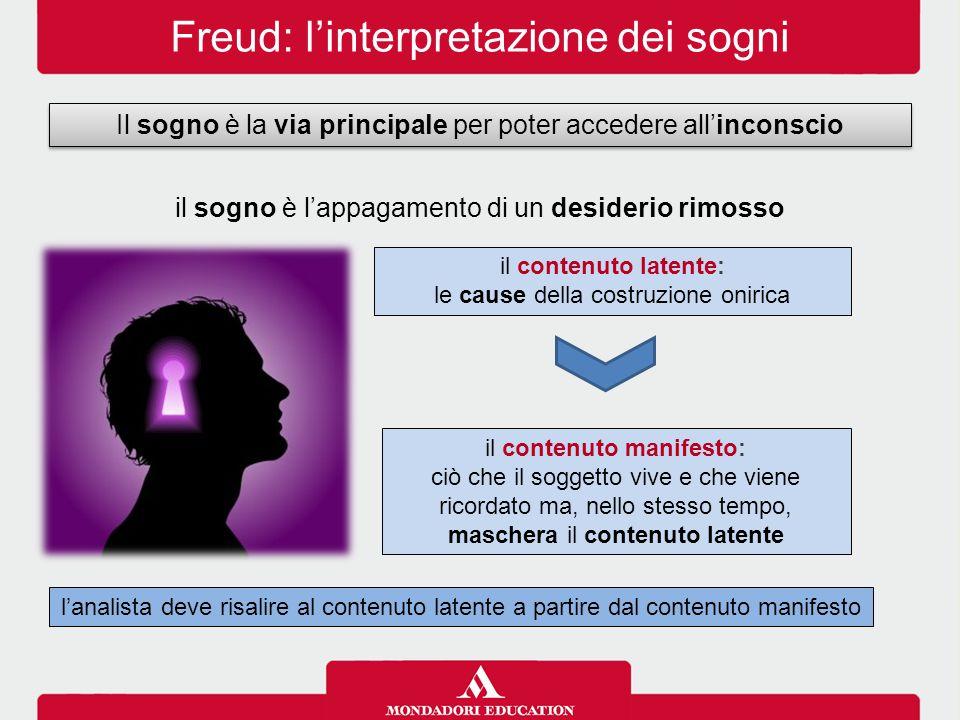 Freud: l'interpretazione dei sogni Il sogno è la via principale per poter accedere all'inconscio il sogno è l'appagamento di un desiderio rimosso il c