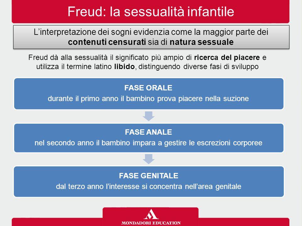 Freud: la sessualità infantile L'interpretazione dei sogni evidenzia come la maggior parte dei contenuti censurati sia di natura sessuale Freud dà all
