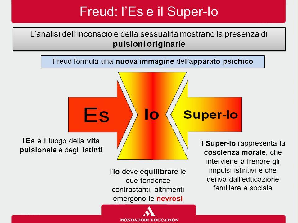 Freud: l'Es e il Super-Io L'analisi dell'inconscio e della sessualità mostrano la presenza di pulsioni originarie Freud formula una nuova immagine del