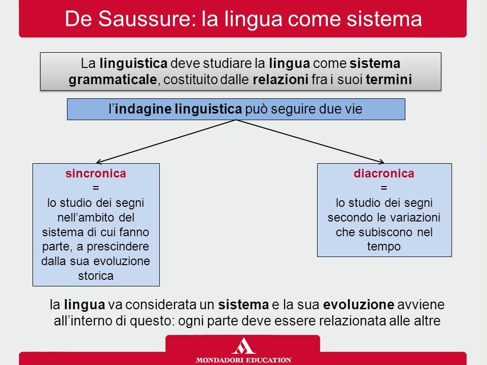 De Saussure: la lingua come sistema La linguistica deve studiare la lingua come sistema grammaticale, costituito dalle relazioni fra i suoi termini la