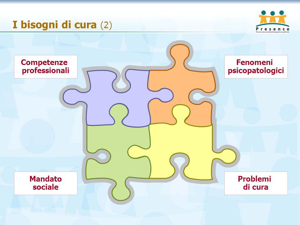 I bisogni di cura (2) Competenze professionali Fenomeni psicopatologici Mandato sociale Problemi di cura
