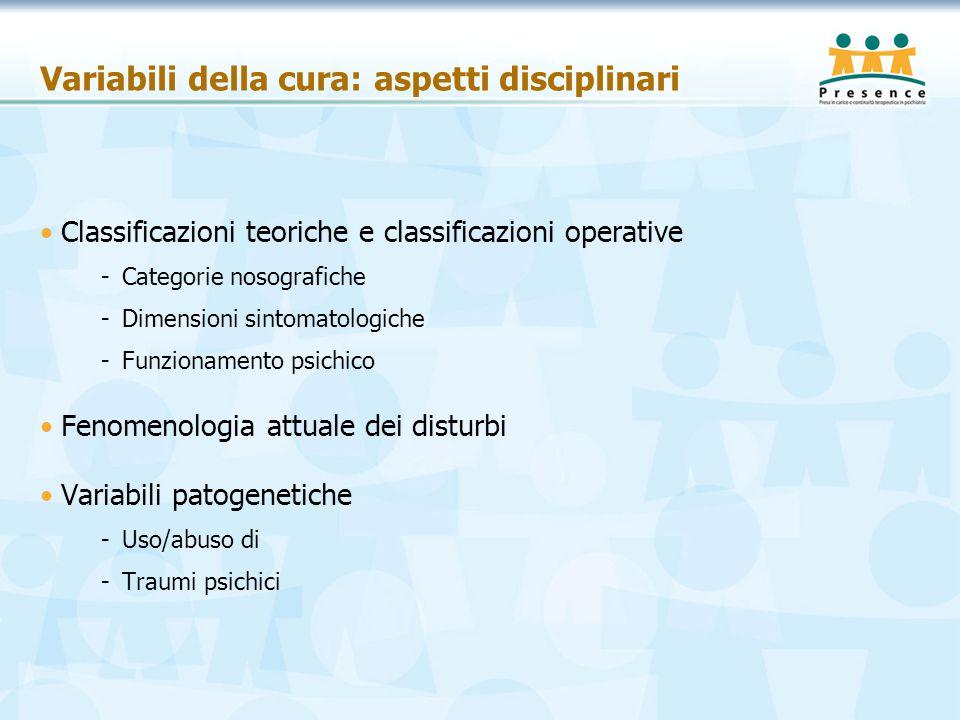 Variabili della cura: aspetti disciplinari Classificazioni teoriche e classificazioni operative -Categorie nosografiche -Dimensioni sintomatologiche -