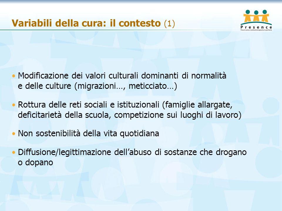 Variabili della cura: il contesto (1) Modificazione dei valori culturali dominanti di normalità e delle culture (migrazioni…, meticciato…) Rottura del