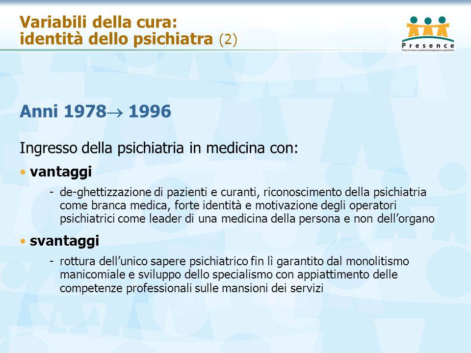 Variabili della cura: identità dello psichiatra (2) Anni 1978  1996 Ingresso della psichiatria in medicina con: vantaggi -de-ghettizzazione di pazien