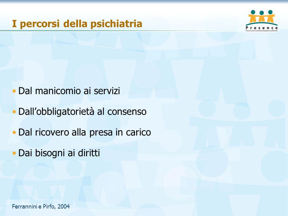 Ferrannini e Pirfo, 2004 I percorsi della psichiatria Dal manicomio ai servizi Dall'obbligatorietà al consenso Dal ricovero alla presa in carico Dai b