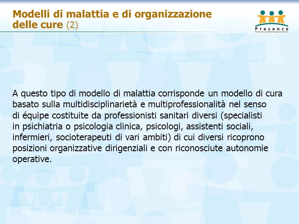 Modelli di malattia e di organizzazione delle cure (2) A questo tipo di modello di malattia corrisponde un modello di cura basato sulla multidisciplin