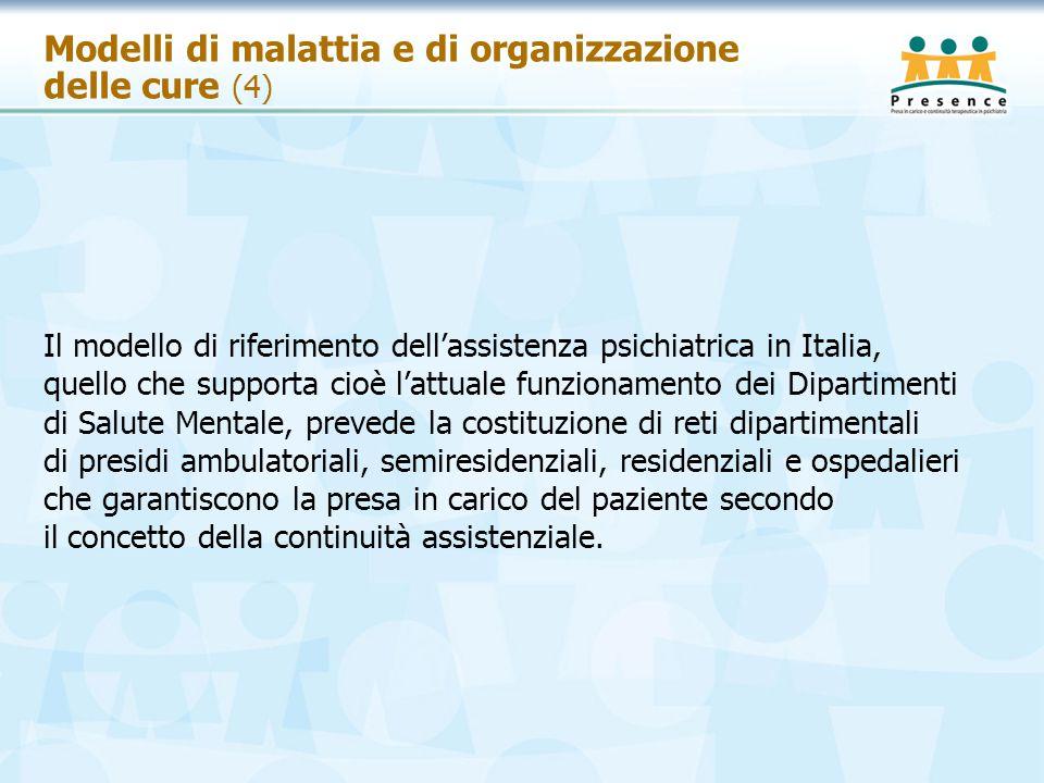 Modelli di malattia e di organizzazione delle cure (4) Il modello di riferimento dell'assistenza psichiatrica in Italia, quello che supporta cioè l'at
