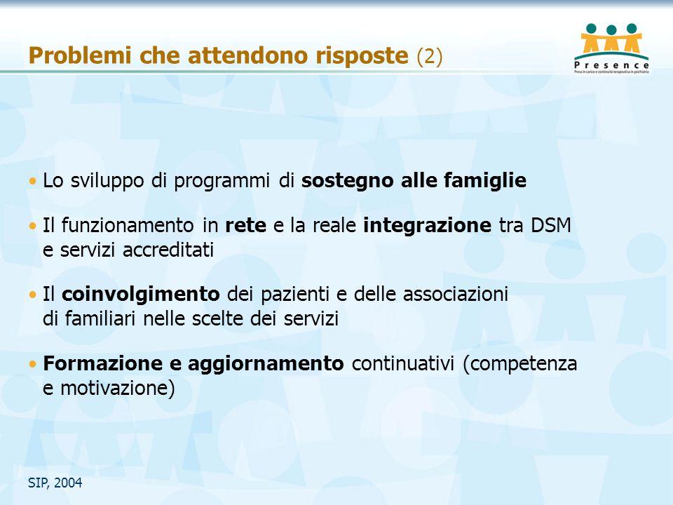 SIP, 2004 Problemi che attendono risposte (2) Lo sviluppo di programmi di sostegno alle famiglie Il funzionamento in rete e la reale integrazione tra