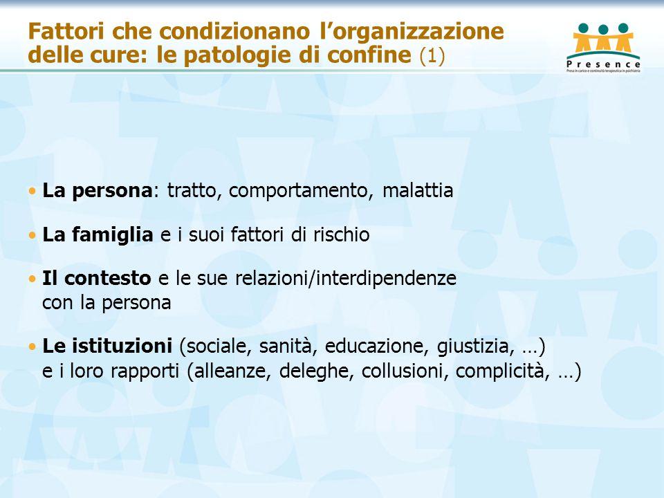 Fattori che condizionano l'organizzazione delle cure: le patologie di confine (1) La persona: tratto, comportamento, malattia La famiglia e i suoi fat