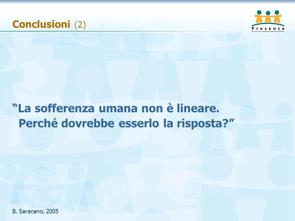 """Conclusioni (2) """"La sofferenza umana non è lineare. Perché dovrebbe esserlo la risposta?"""" B. Saraceno, 2005"""