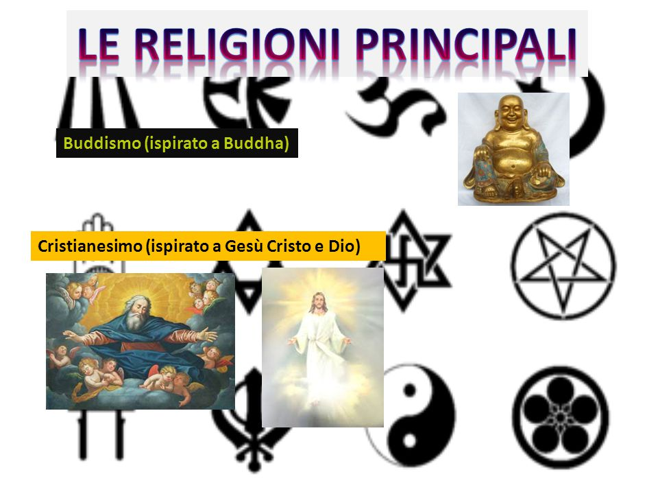 Buddismo (ispirato a Buddha) Cristianesimo (ispirato a Gesù Cristo e Dio)