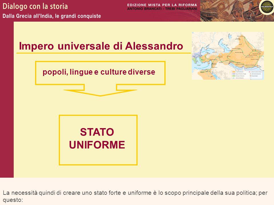 La necessità quindi di creare uno stato forte e uniforme è lo scopo principale della sua politica; per questo: Impero universale di Alessandro STATO U