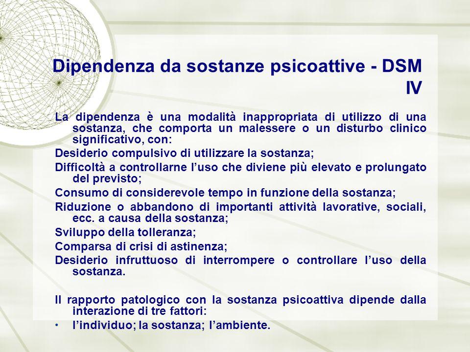 Dipendenza da sostanze psicoattive - DSM IV La dipendenza è una modalità inappropriata di utilizzo di una sostanza, che comporta un malessere o un dis