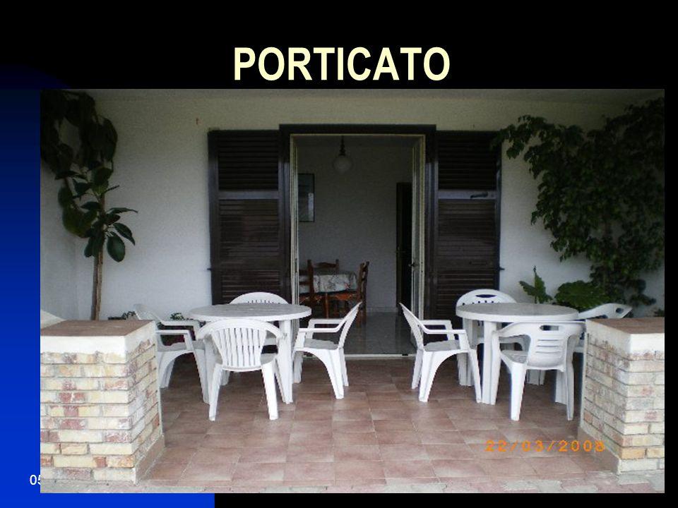 05/04/20153 Ciao ti piace la casa delle tue vacanze VISTO DA DESTRA
