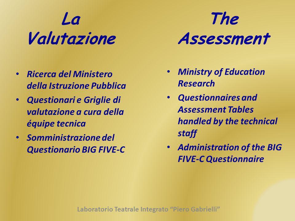La Valutazione The Assessment Ricerca del Ministero della Istruzione Pubblica Questionari e Griglie di valutazione a cura della équipe tecnica Sommini