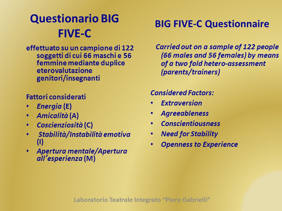 Questionario BIG FIVE-C effettuato su un campione di 122 soggetti di cui 66 maschi e 56 femmine mediante duplice eterovalutazione genitori/insegnanti Fattori considerati Energia (E) Amicalità (A) Coscienziosità (C) Stabilità/Instabilità emotiva (I) Apertura mentale/Apertura all'esperienza (M) BIG FIVE-C Questionnaire Carried out on a sample of 122 people (66 males and 56 females) by means of a two fold hetero-assessment (parents/trainers) Considered Factors: Extraversion Agreeableness Conscientiousness Need for Stability Openness to Experience Laboratorio Teatrale Integrato Piero Gabrielli