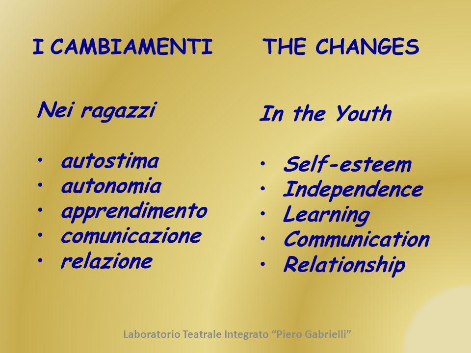 I CAMBIAMENTI Nei ragazzi autostima autonomia apprendimento comunicazione relazione THE CHANGES In the Youth Self-esteem Independence Learning Communi
