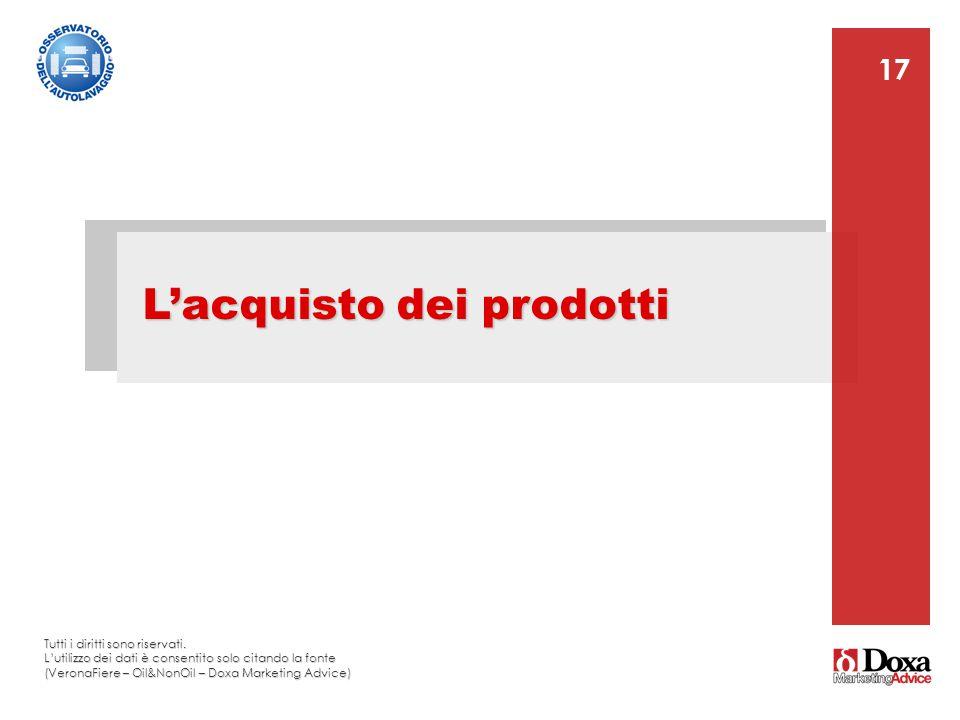 17 L'acquisto dei prodotti 17 Tutti i diritti sono riservati. L'utilizzo dei dati è consentito solo citando la fonte (VeronaFiere – Oil&NonOil – Doxa