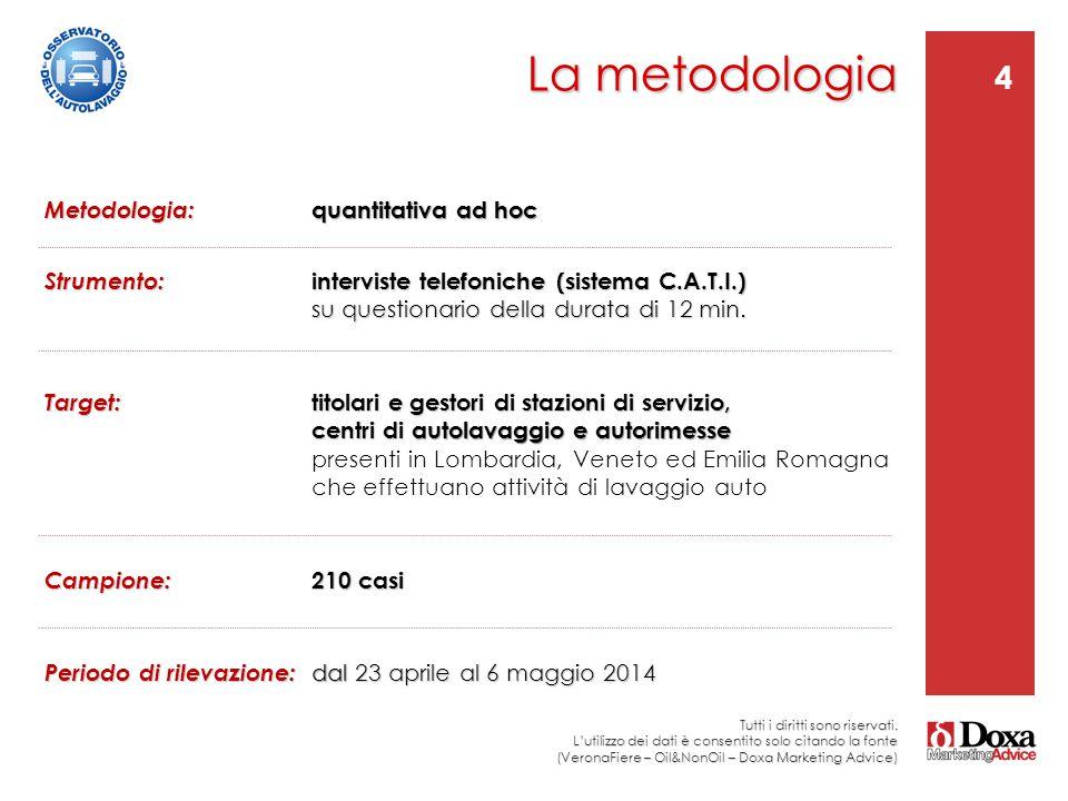 4 4 Metodologia: quantitativa ad hoc Strumento: interviste telefoniche (sistema C.A.T.I.) su questionario della durata di 12 min. Target: titolari e g