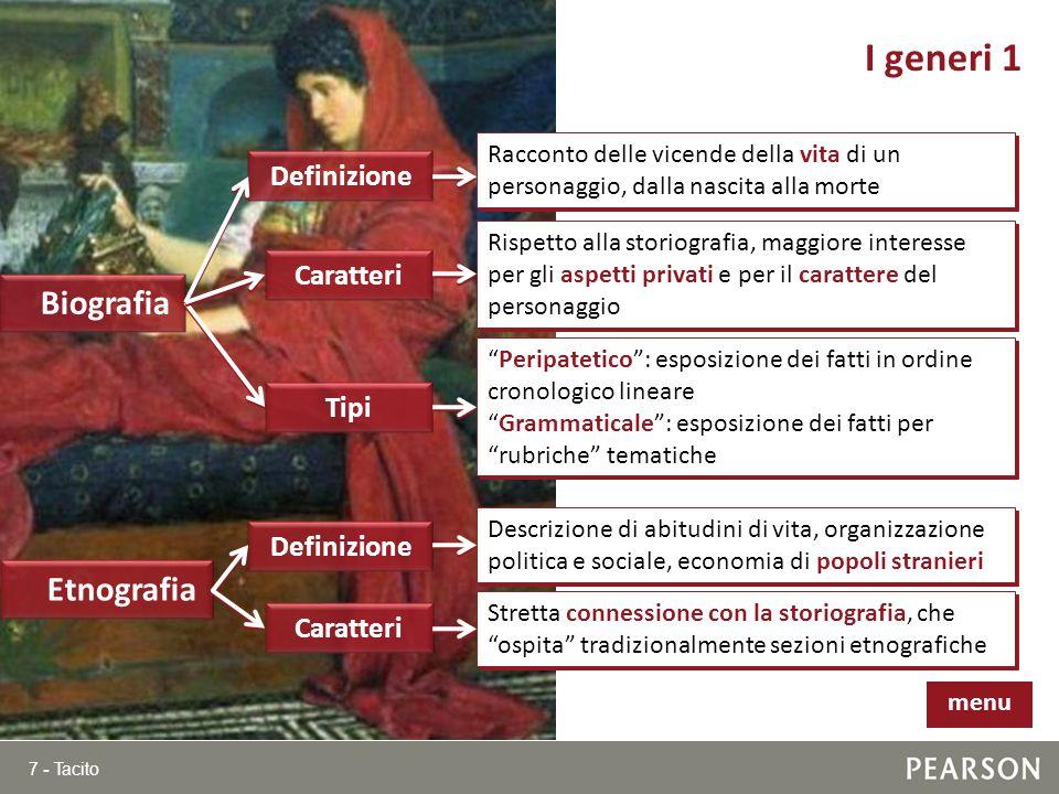 7 - Tacito I generi 1 menu Biografia Definizione Caratteri Racconto delle vicende della vita di un personaggio, dalla nascita alla morte Rispetto alla