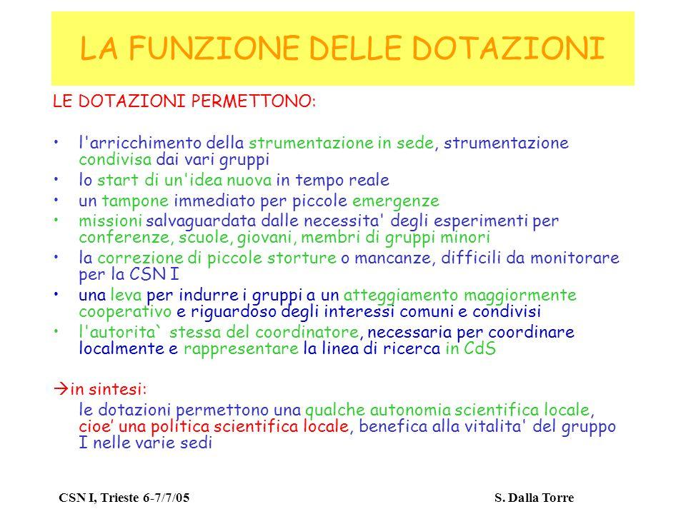 CSN I, Trieste 6-7/7/05 S. Dalla Torre QUALCHE NUMERO