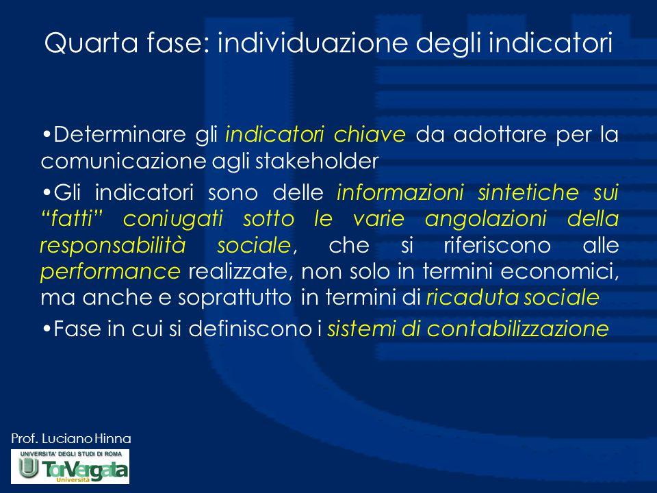Prof. Luciano Hinna Quarta fase: individuazione degli indicatori Determinare gli indicatori chiave da adottare per la comunicazione agli stakeholder G