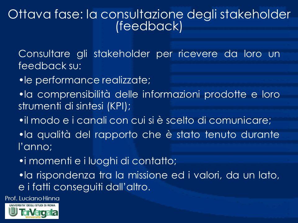 Prof. Luciano Hinna Ottava fase: la consultazione degli stakeholder (feedback) Consultare gli stakeholder per ricevere da loro un feedback su: le perf