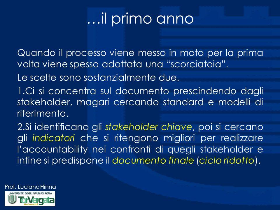 """Prof. Luciano Hinna …il primo anno Quando il processo viene messo in moto per la prima volta viene spesso adottata una """"scorciatoia"""". Le scelte sono s"""