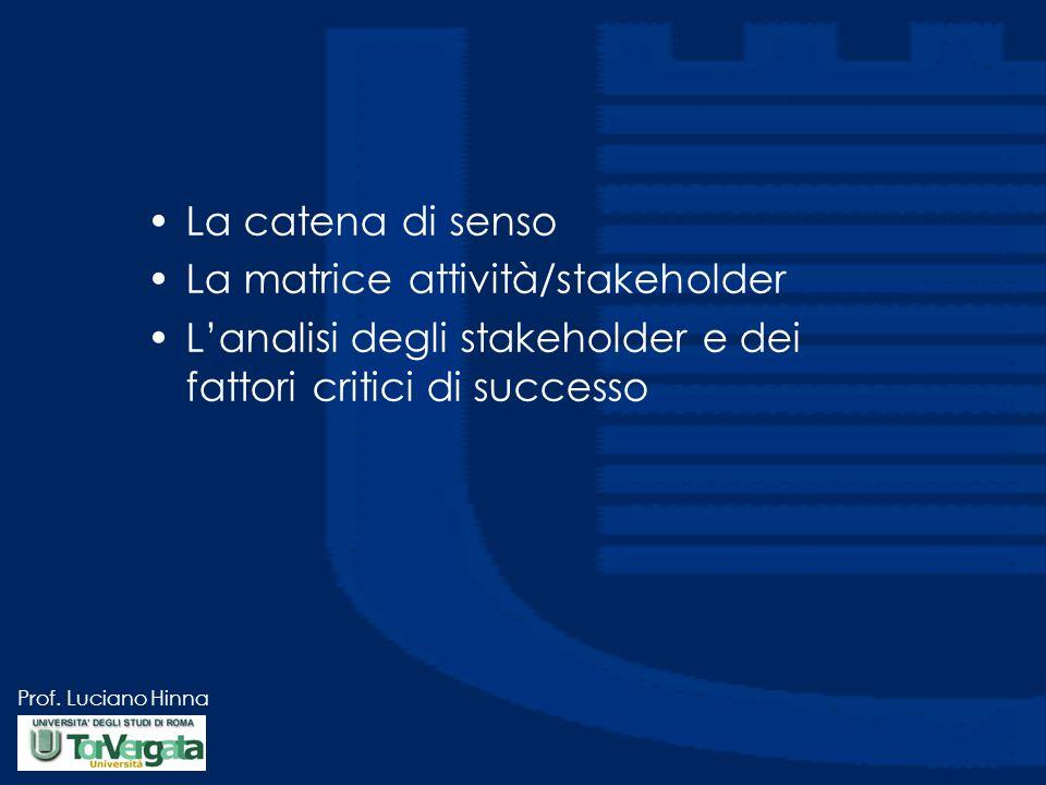 Prof. Luciano Hinna La catena di senso La matrice attività/stakeholder L'analisi degli stakeholder e dei fattori critici di successo