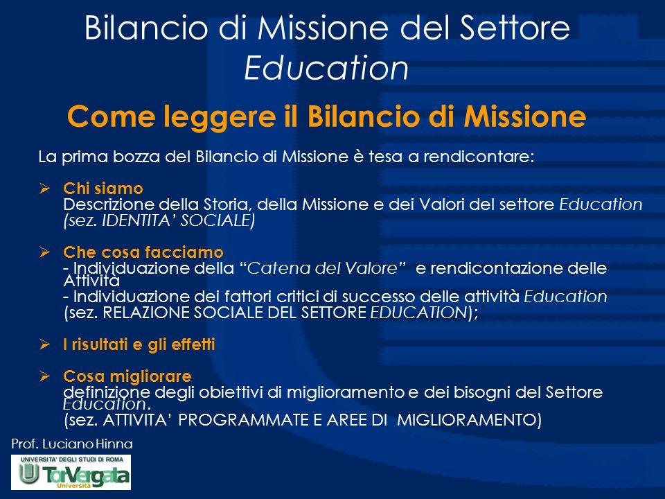 Prof. Luciano Hinna La prima bozza del Bilancio di Missione è tesa a rendicontare:  Chi siamo Descrizione della Storia, della Missione e dei Valori d