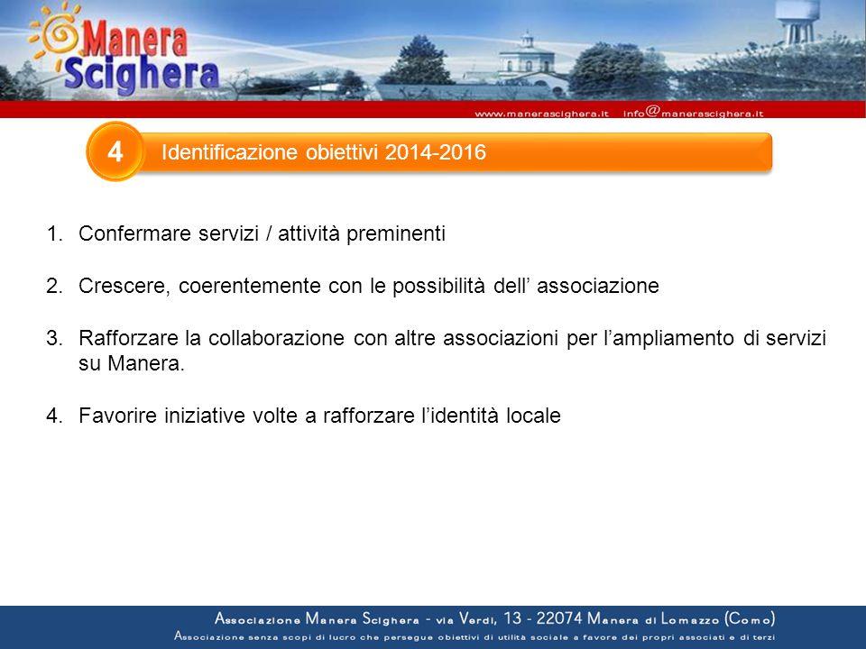 Identificazione obiettivi 2014-2016 4 1.Confermare servizi / attività preminenti 2.Crescere, coerentemente con le possibilità dell' associazione 3.Rafforzare la collaborazione con altre associazioni per l'ampliamento di servizi su Manera.
