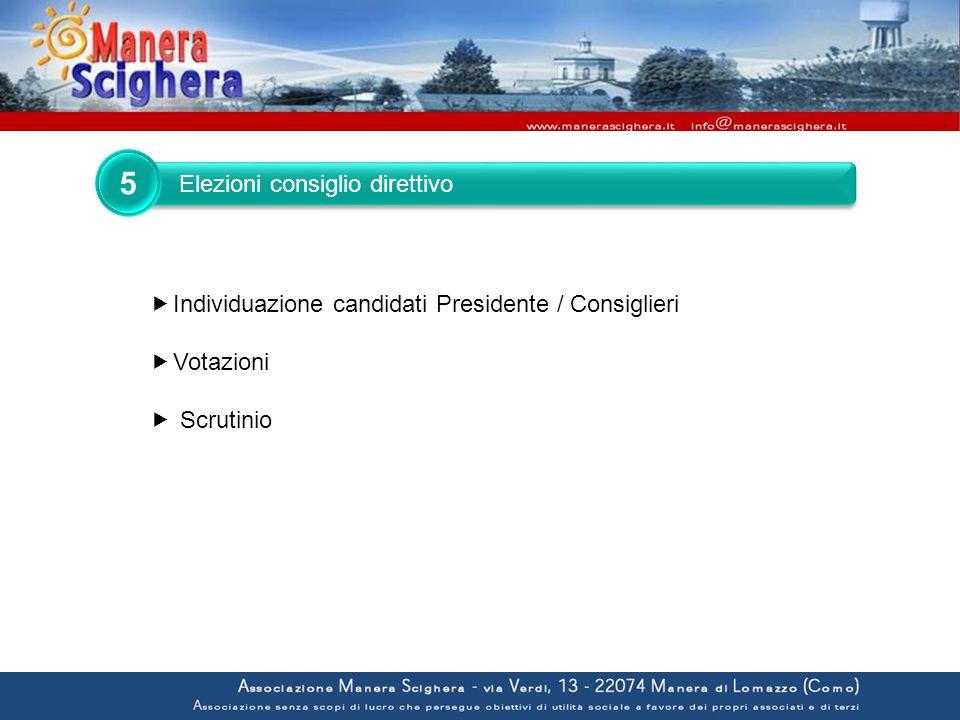 Elezioni consiglio direttivo 5  Individuazione candidati Presidente / Consiglieri  Votazioni  Scrutinio