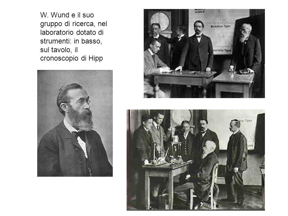 W. Wund e il suo gruppo di ricerca, nel laboratorio dotato di strumenti: in basso, sul tavolo, il cronoscopio di Hipp