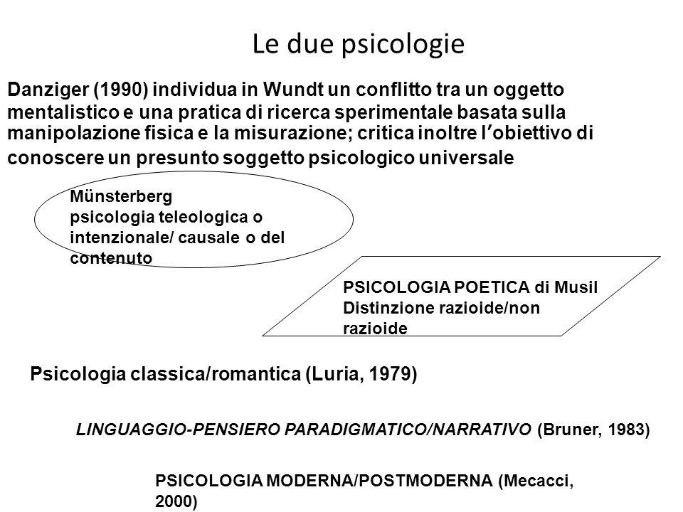 Le due psicologie PSICOLOGIA MODERNA/POSTMODERNA (Mecacci, 2000) LINGUAGGIO-PENSIERO PARADIGMATICO/NARRATIVO (Bruner, 1983) Psicologia classica/romantica (Luria, 1979) Danziger (1990) individua in Wundt un conflitto tra un oggetto mentalistico e una pratica di ricerca sperimentale basata sulla manipolazione fisica e la misurazione; critica inoltre l'obiettivo di conoscere un presunto soggetto psicologico universale Münsterberg psicologia teleologica o intenzionale/ causale o del contenuto PSICOLOGIA POETICA di Musil Distinzione razioide/non razioide