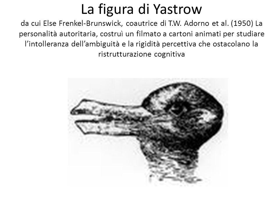 La figura di Yastrow da cui Else Frenkel-Brunswick, coautrice di T.W.
