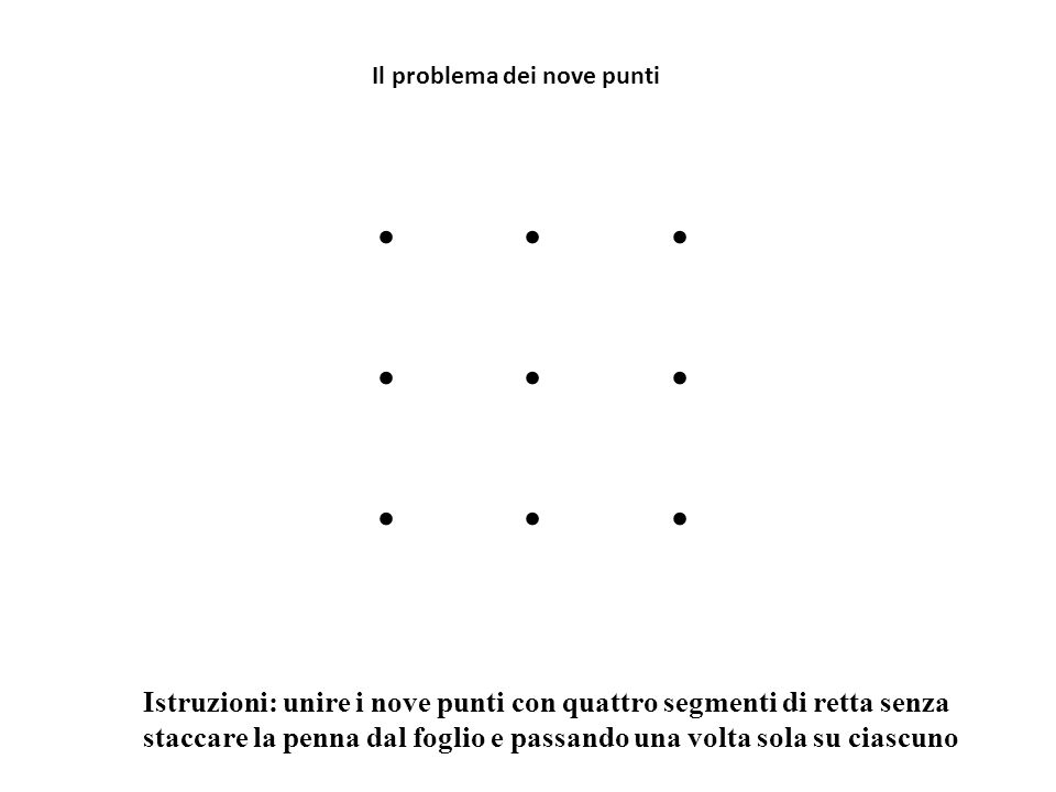 Il problema dei nove punti.........
