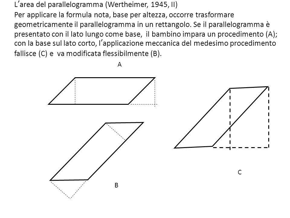 L'area del parallelogramma (Wertheimer, 1945, II) Per applicare la formula nota, base per altezza, occorre trasformare geometricamente il parallelogramma in un rettangolo.