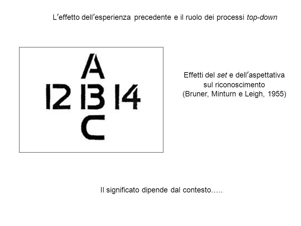 Il significato dipende dal contesto…..