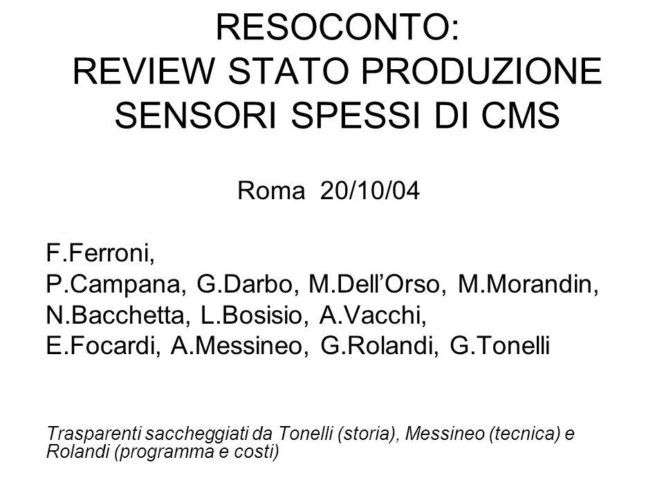 RESOCONTO: REVIEW STATO PRODUZIONE SENSORI SPESSI DI CMS Roma 20/10/04 F.Ferroni, P.Campana, G.Darbo, M.Dell'Orso, M.Morandin, N.Bacchetta, L.Bosisio,