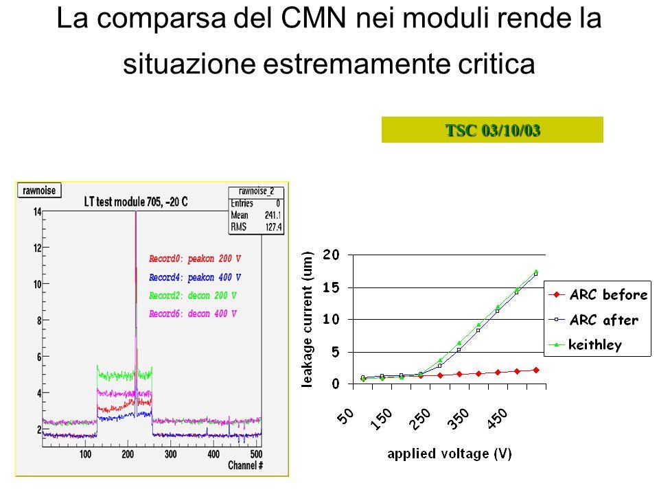 La comparsa del CMN nei moduli rende la situazione estremamente critica TSC 03/10/03
