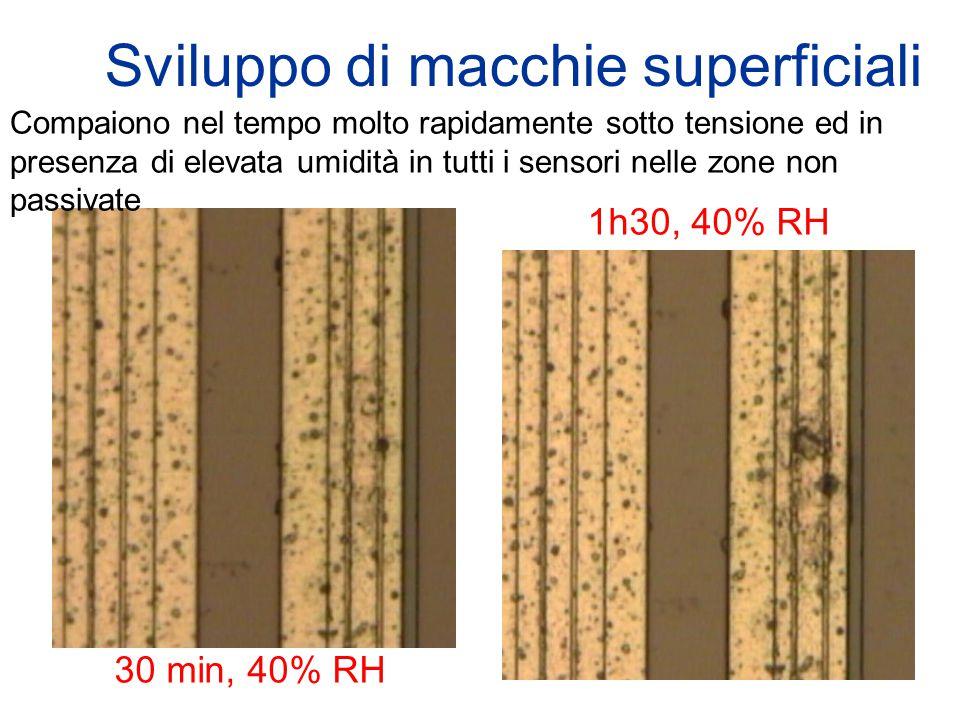30 min, 40% RH 1h30, 40% RH Sviluppo di macchie superficiali Compaiono nel tempo molto rapidamente sotto tensione ed in presenza di elevata umidità in
