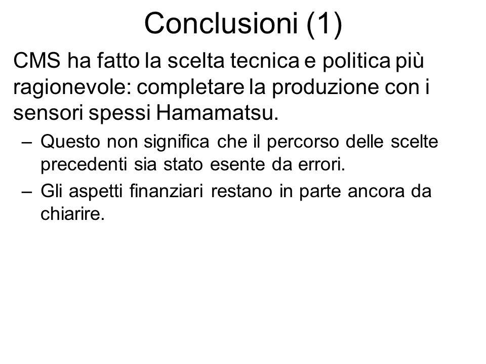 Conclusioni (1) CMS ha fatto la scelta tecnica e politica più ragionevole: completare la produzione con i sensori spessi Hamamatsu. –Questo non signif
